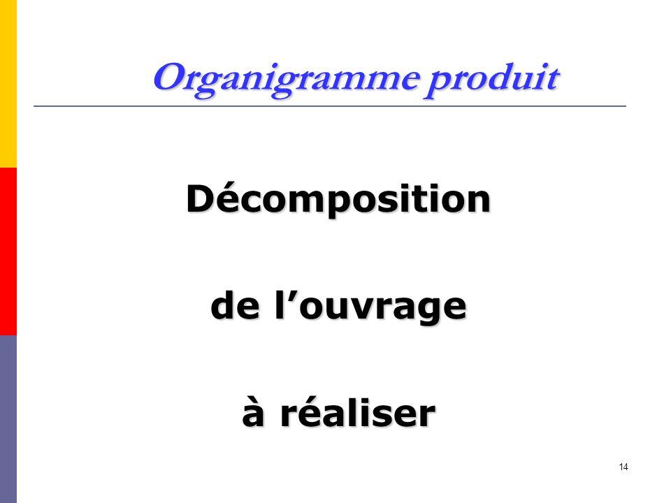 14 Organigramme produit Décomposition de louvrage à réaliser