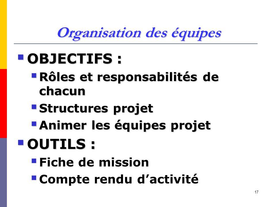 17 Organisation des équipes OBJECTIFS : OBJECTIFS : Rôles et responsabilités de chacun Rôles et responsabilités de chacun Structures projet Structures
