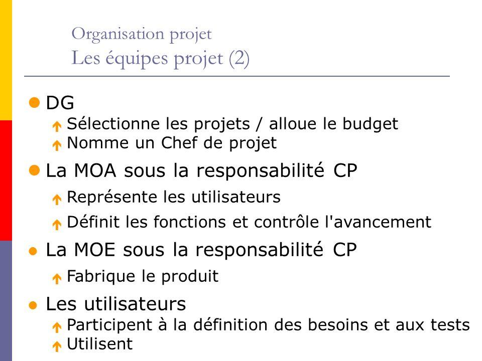 lDG é Sélectionne les projets / alloue le budget é Nomme un Chef de projet lLa MOA sous la responsabilité CP é Représente les utilisateurs é Définit l