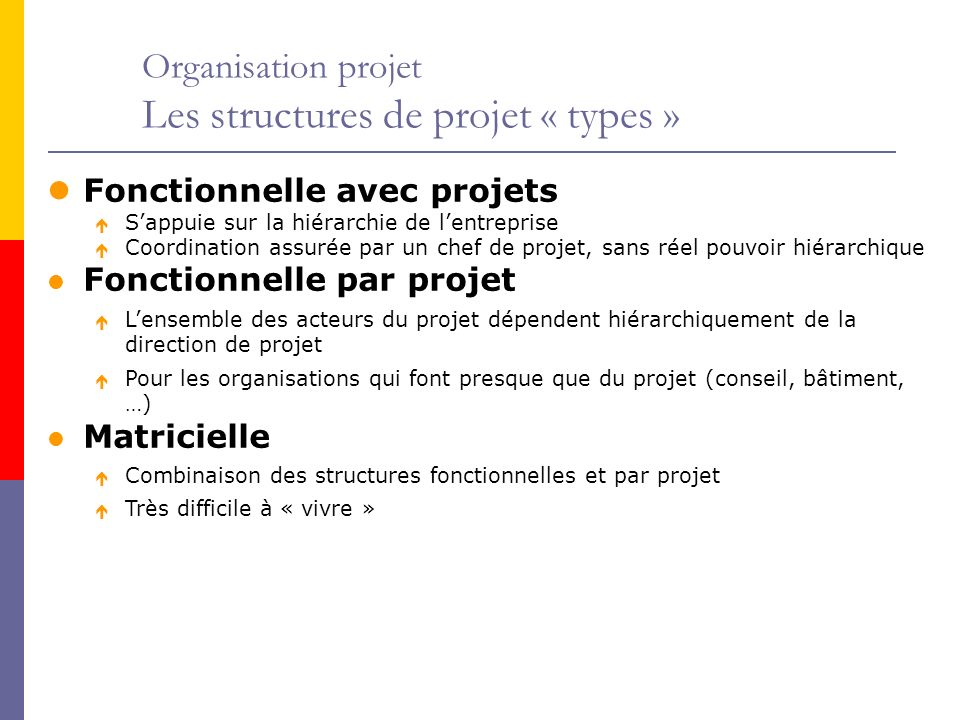 lFonctionnelle avec projets é Sappuie sur la hiérarchie de lentreprise é Coordination assurée par un chef de projet, sans réel pouvoir hiérarchique l