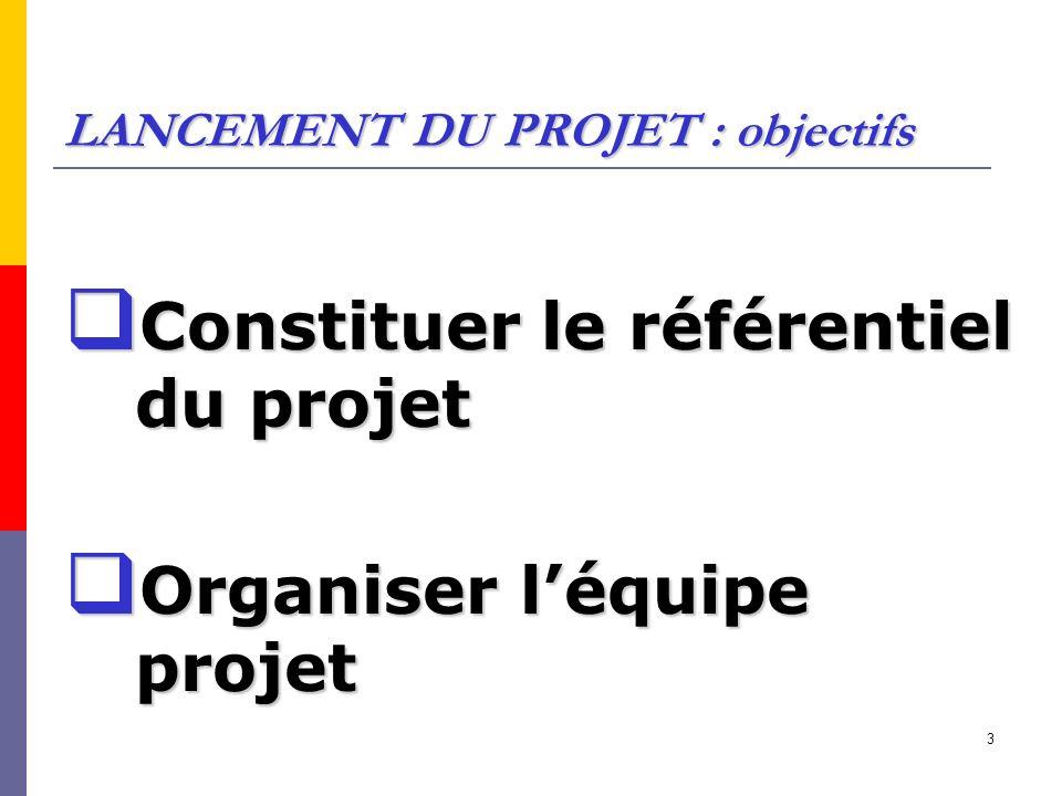 3 LANCEMENT DU PROJET : objectifs Constituer le référentiel du projet Constituer le référentiel du projet Organiser léquipe projet Organiser léquipe p