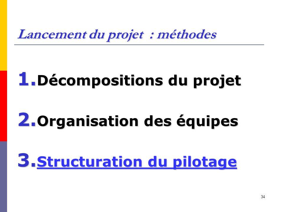 34 Lancement du projet : méthodes 1. Décompositions du projet 2. Organisation des équipes 3. Structuration du pilotage