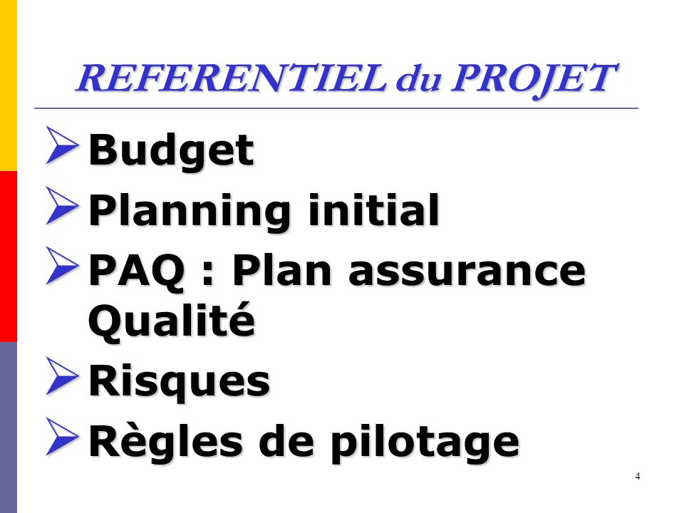 5 Lancement du projet : méthodes 1.Décompositions du projet 2.