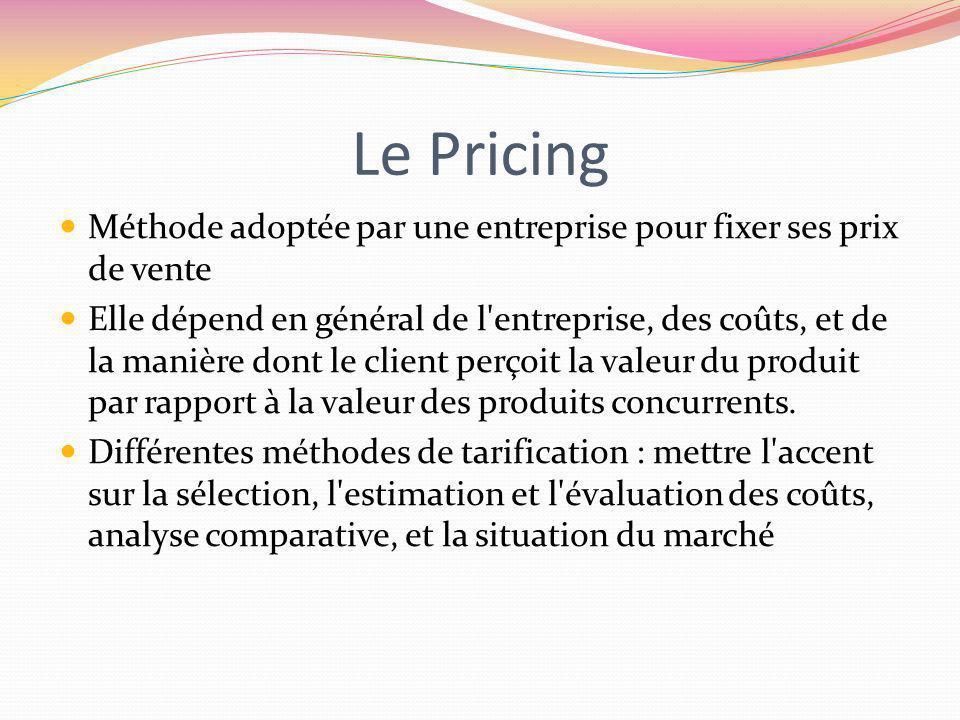 2.2 ème Approche : Prix basé sur la concurrence a) Lanalyse de la concurrence L analyse de la concurrence est un processus permanent.