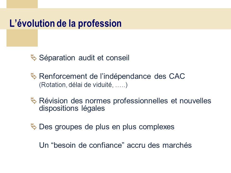 12 Les métiers de laudit Lauditeur (audit contractuel) Identifie et évalue les risques Est un spécialiste dun secteur dactivité Formule des propositions Soit l auditeur fait partie de l entreprise, soit il intervient comme partenaire extérieur