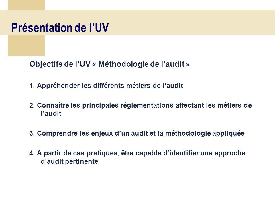 3 Objectifs de lUV « Méthodologie de laudit » 1.Appréhender les différents métiers de laudit 2.
