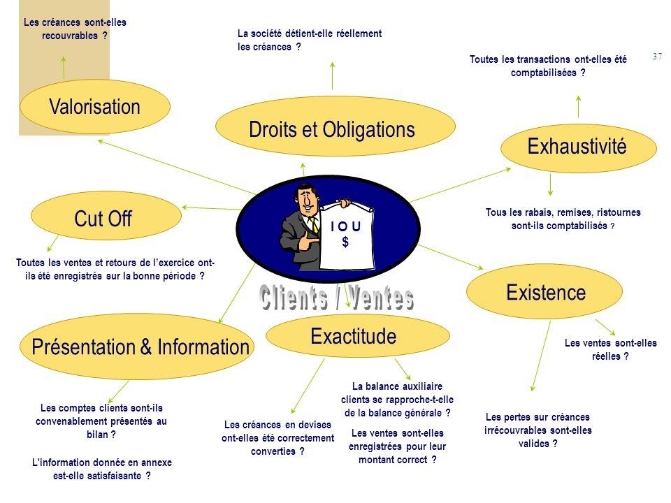 36 Droits et Obligations Exactitude Présentation & Information Exhaustivité Existence Cut Off Valorisation La société est-elle propriétaire des fonds .