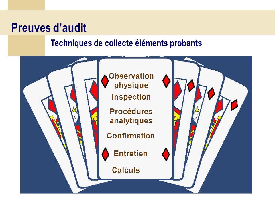 40 PREUVE ECRITE Preuve orale SOURCE : DIRECTION Source : employés PREUVE EXTERNE Preuve du client Preuves daudit