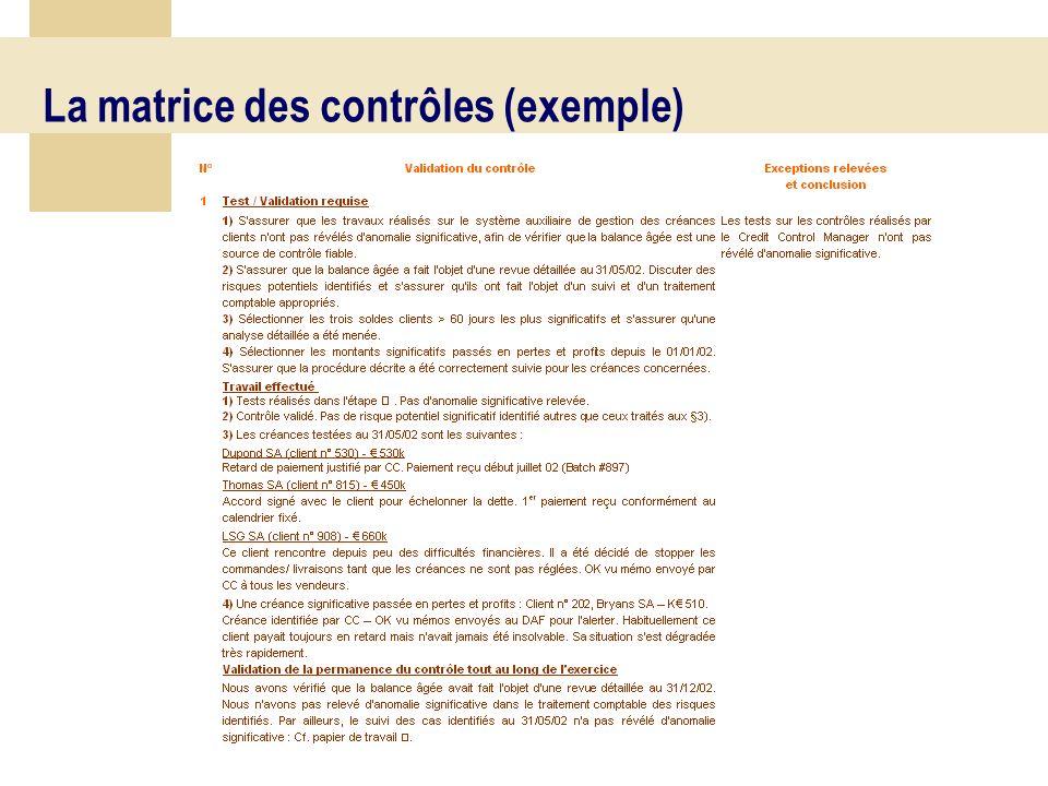 51 La matrice des contrôles (exemple)