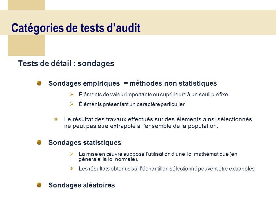 56 Catégories de tests daudit Les tests daudit sont principalement regroupés en deux catégories : les procédures analytiques et les tests de détail.
