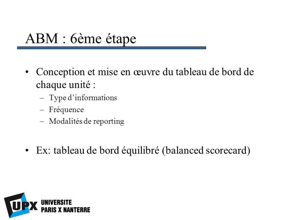 ABM : 6ème étape Conception et mise en œuvre du tableau de bord de chaque unité : –Type dinformations –Fréquence –Modalités de reporting Ex: tableau d