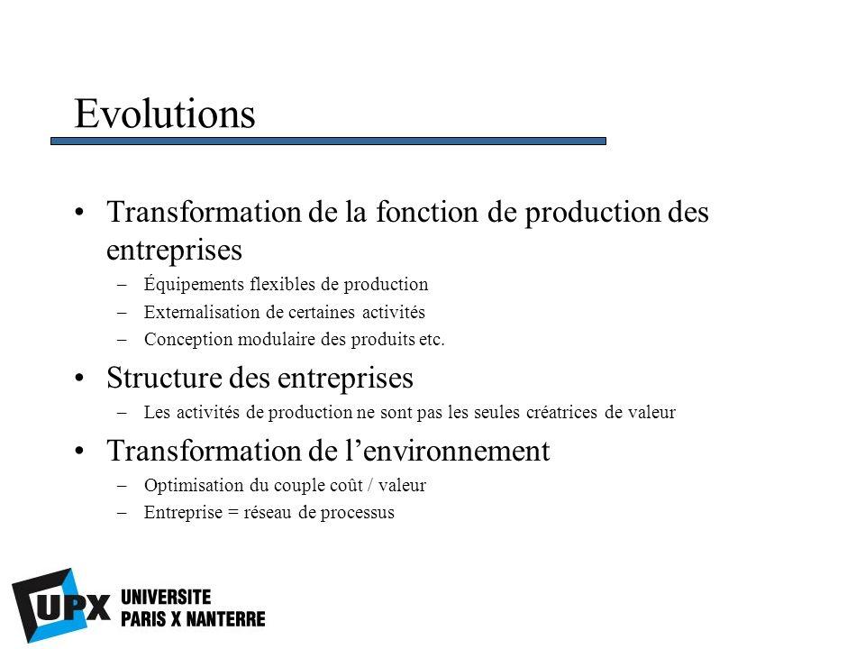 Evolutions Transformation de la fonction de production des entreprises –Équipements flexibles de production –Externalisation de certaines activités –C