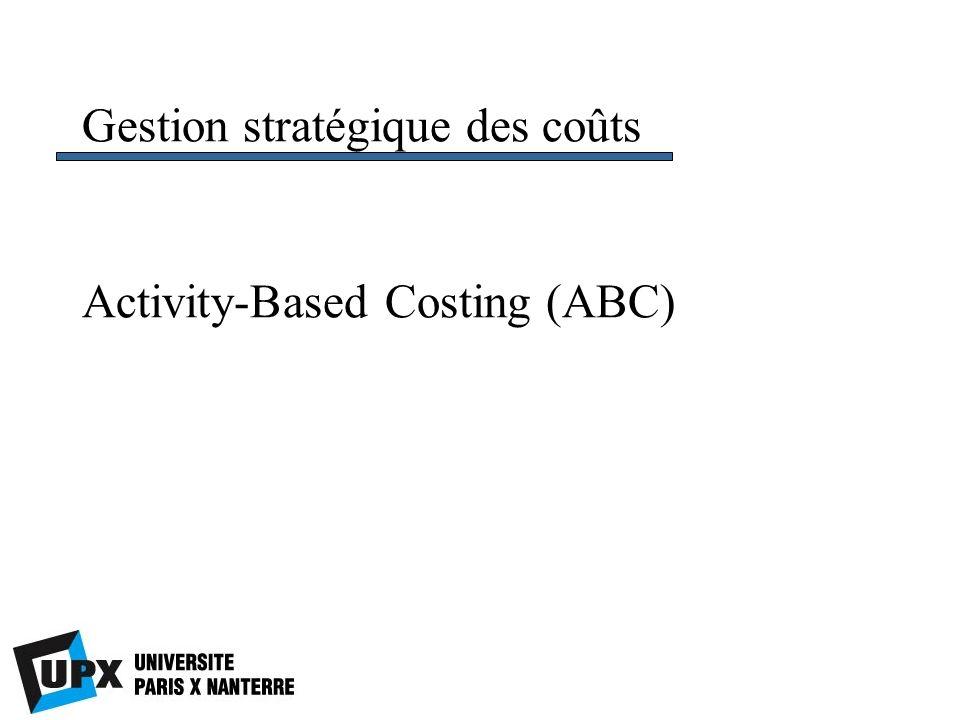Activity-Based Costing (ABC) Gestion stratégique des coûts
