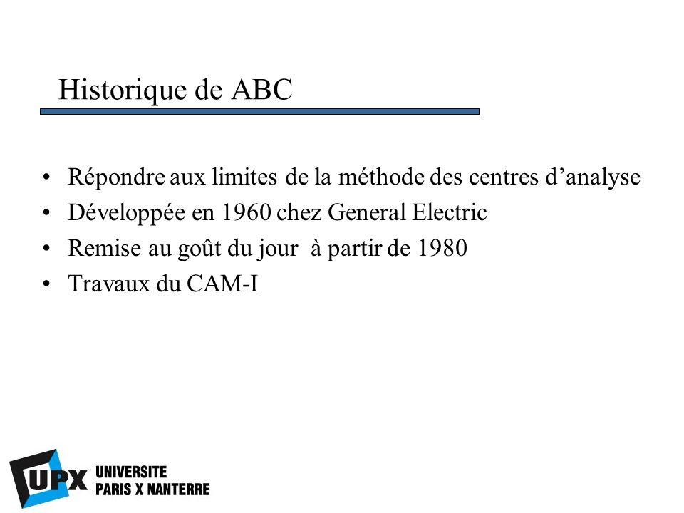 Historique de ABC Répondre aux limites de la méthode des centres danalyse Développée en 1960 chez General Electric Remise au goût du jour à partir de