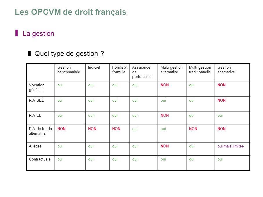 Les OPCVM de droit français La gestion Quel type de gestion ? Gestion benchmarkée IndicielFonds à formule Assurance de portefeuille Multi gestion alte