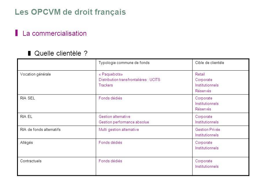 Les OPCVM de droit français La commercialisation Quelle clientèle ? Typologie commune de fondsCible de clientèle Vocation générale« Paquebots» Distrib