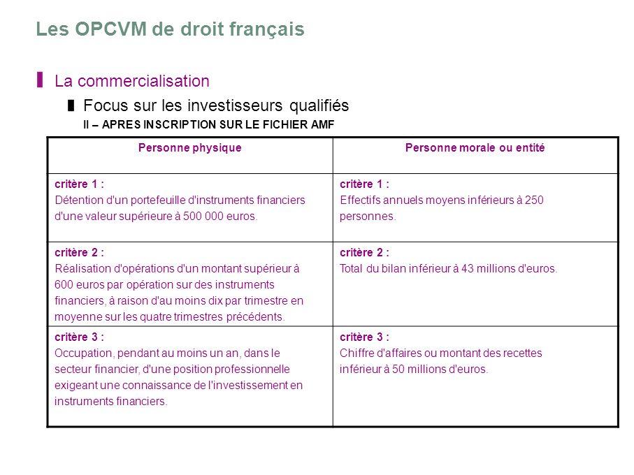 Les OPCVM de droit français La commercialisation Focus sur les investisseurs qualifiés II – APRES INSCRIPTION SUR LE FICHIER AMF Personne physiquePers