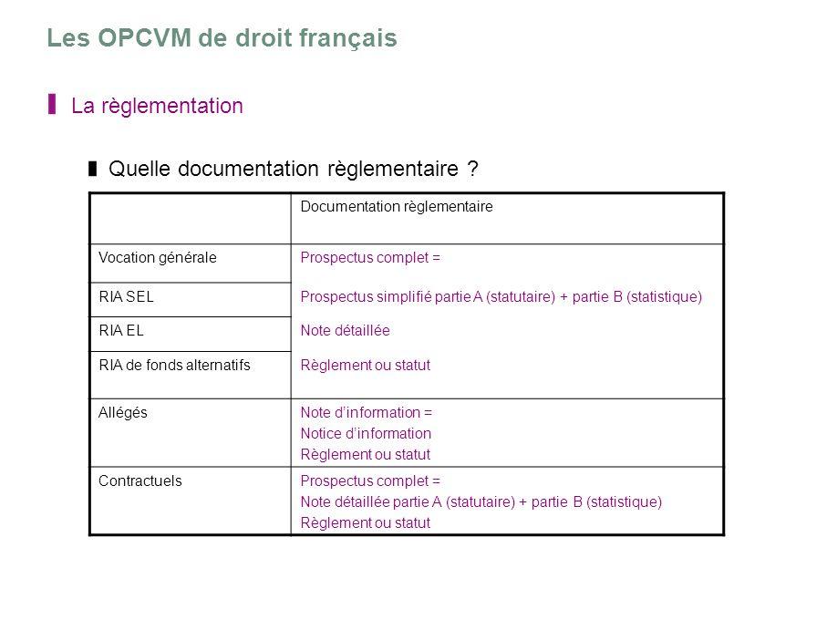Les OPCVM de droit français La règlementation Quelle documentation règlementaire ? Documentation règlementaire Vocation généraleProspectus complet = R