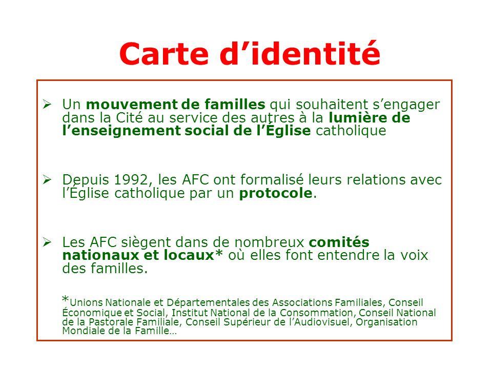 Carte didentité Un mouvement de familles qui souhaitent sengager dans la Cité au service des autres à la lumière de lenseignement social de lÉglise catholique Depuis 1992, les AFC ont formalisé leurs relations avec lÉglise catholique par un protocole.