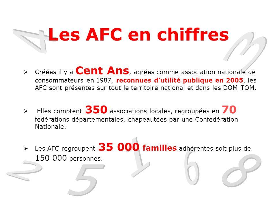 Les AFC en chiffres Créées il y a Cent Ans, agrées comme association nationale de consommateurs en 1987, reconnues dutilité publique en 2005, les AFC sont présentes sur tout le territoire national et dans les DOM-TOM.