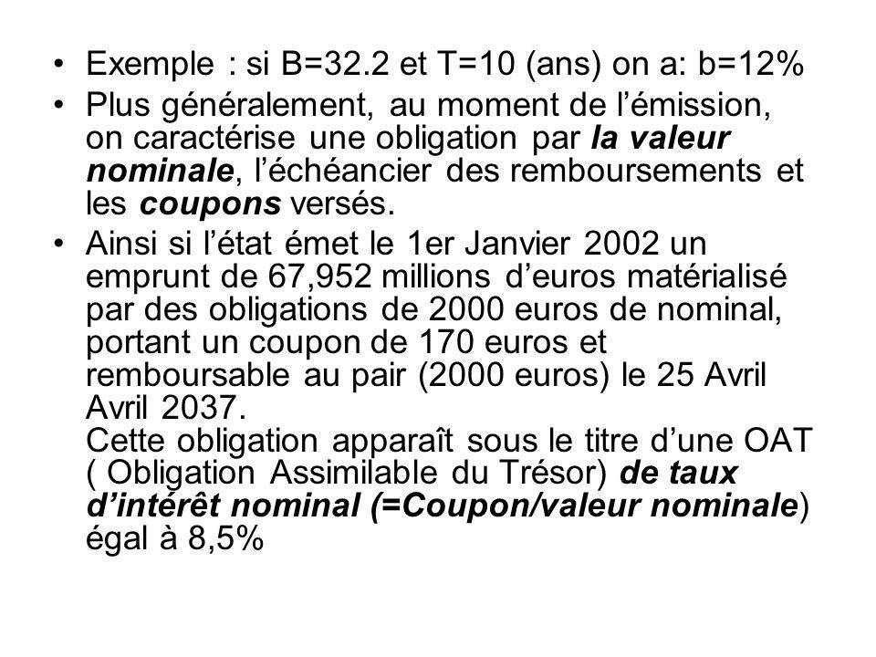 Exemple : si B=32.2 et T=10 (ans) on a: b=12% Plus généralement, au moment de lémission, on caractérise une obligation par la valeur nominale, léchéan