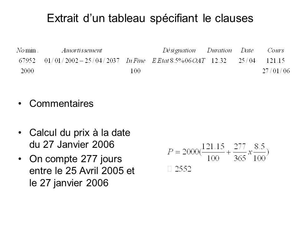 Extrait dun tableau spécifiant le clauses Commentaires Calcul du prix à la date du 27 Janvier 2006 On compte 277 jours entre le 25 Avril 2005 et le 27