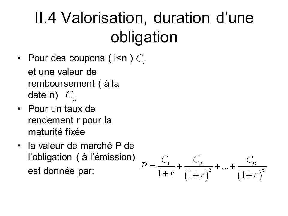 II.4 Valorisation, duration dune obligation Pour des coupons ( i<n ) et une valeur de remboursement ( à la date n) Pour un taux de rendement r pour la