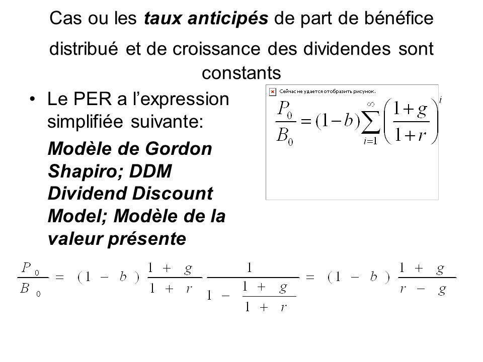 Cas ou les taux anticipés de part de bénéfice distribué et de croissance des dividendes sont constants Le PER a lexpression simplifiée suivante: Modèl