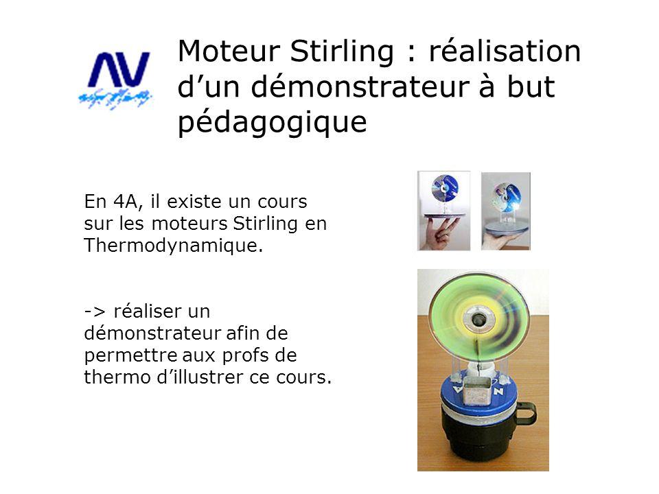 Moteur Stirling : réalisation dun démonstrateur à but pédagogique En 4A, il existe un cours sur les moteurs Stirling en Thermodynamique. -> réaliser u