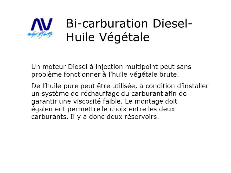 Bi-carburation Diesel- Huile Végétale Un moteur Diesel à injection multipoint peut sans problème fonctionner à lhuile végétale brute. De lhuile pure p