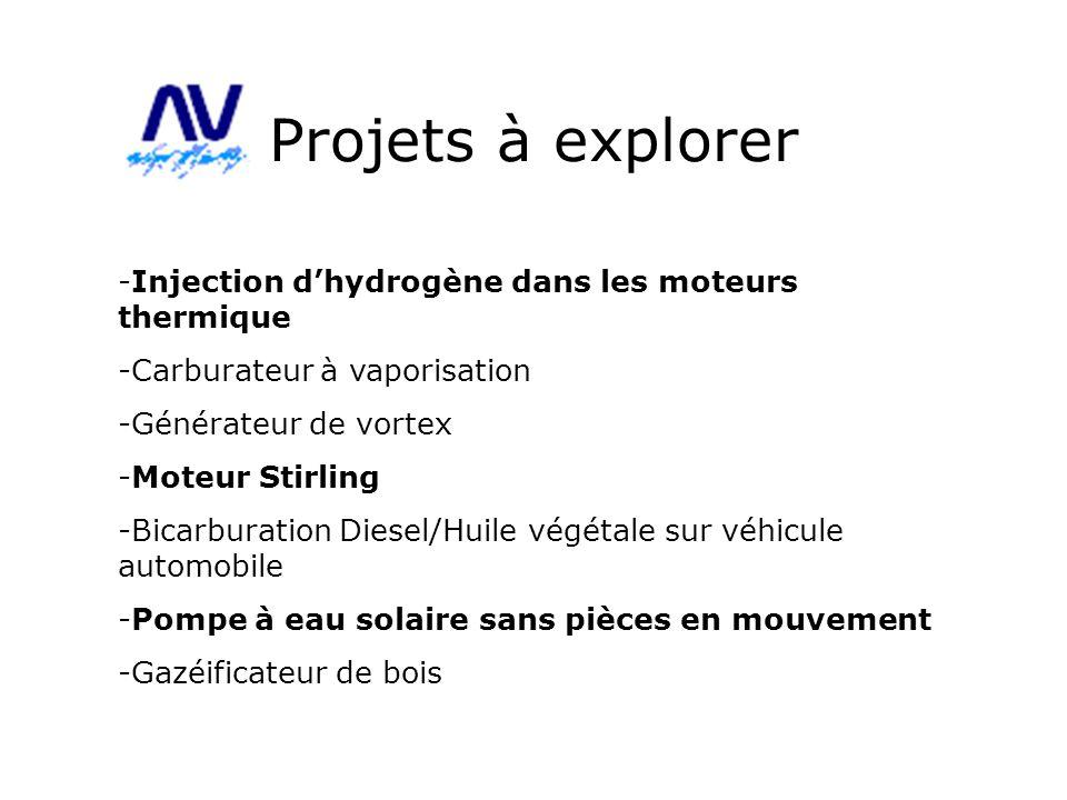 Projets à explorer -Injection dhydrogène dans les moteurs thermique -Carburateur à vaporisation -Générateur de vortex -Moteur Stirling -Bicarburation