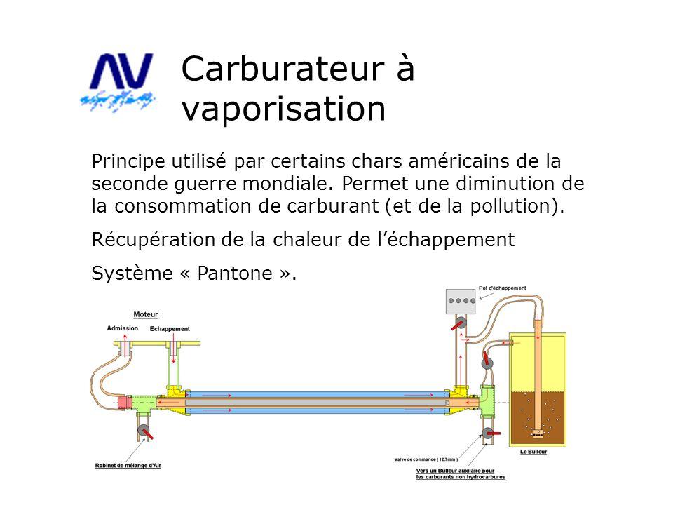 Carburateur à vaporisation Ce quon peut faire : -construire un tel système – tests sur un moteur -faire des mesures sérieuses pour comprendre le phénomène -amélioration du procédé Ce quon peut en tirer : -économies de carburant -dépollution