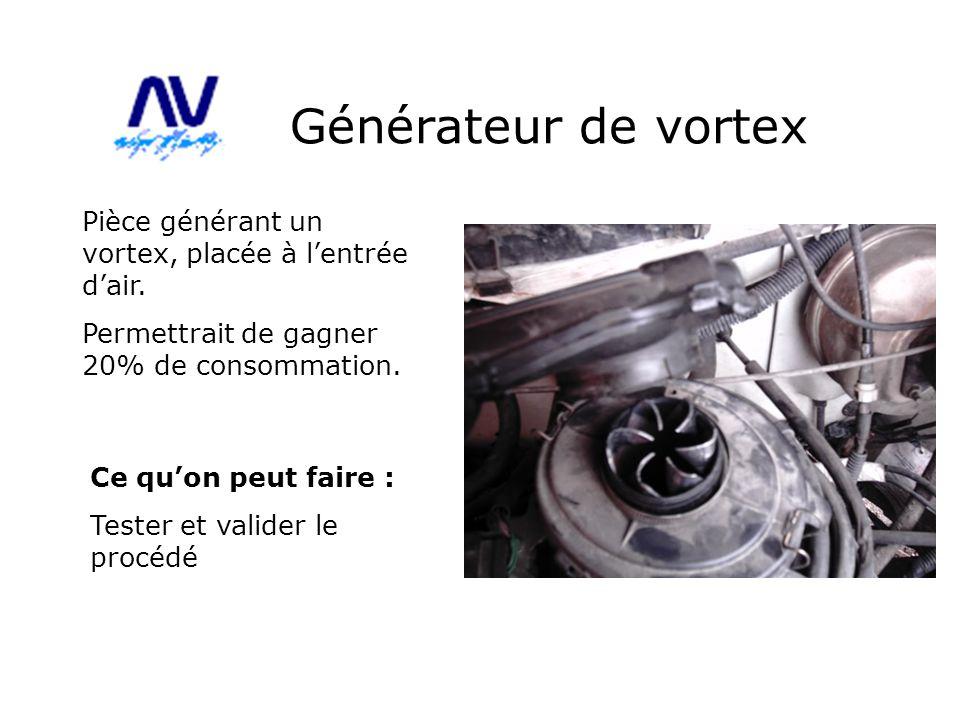 Générateur de vortex Pièce générant un vortex, placée à lentrée dair. Permettrait de gagner 20% de consommation. Ce quon peut faire : Tester et valide