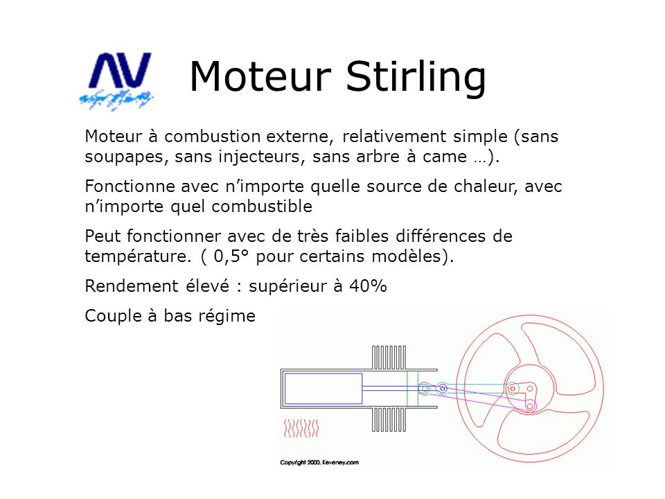 Moteur Stirling : Utilisation comme chargeur de batteries Moteur bien adapté aux faibles puissances Doù une application possible comme chargeur de batterie : prolongateur dautonomie pour ordinateur portable, fonctionnant par exemple à lalcool à brûler.