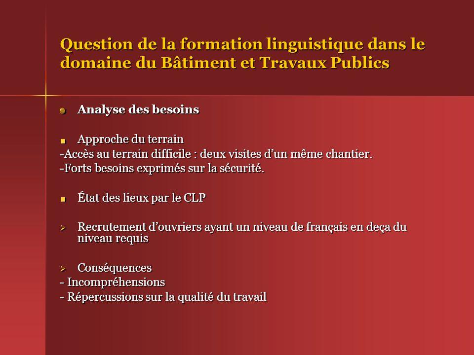 Question de la formation linguistique dans le domaine du Bâtiment et Travaux Publics Analyse des besoins Approche du terrain -Accès au terrain diffici