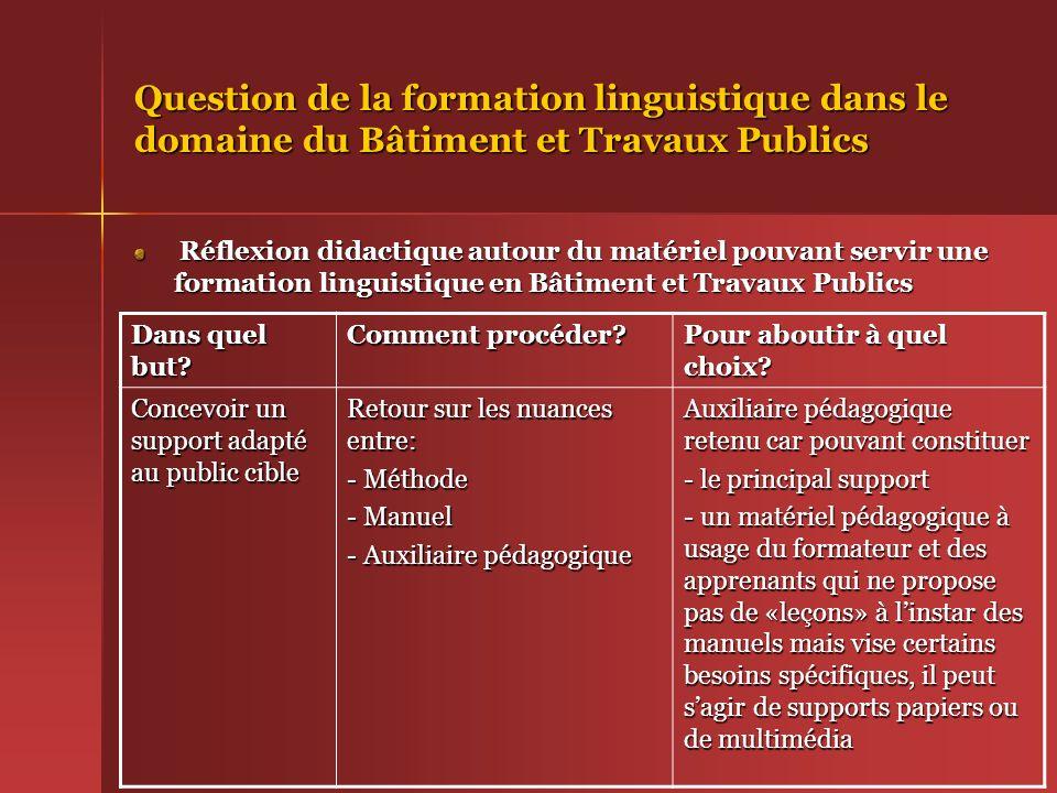 Question de la formation linguistique dans le domaine du Bâtiment et Travaux Publics Réflexion didactique autour du matériel pouvant servir une format