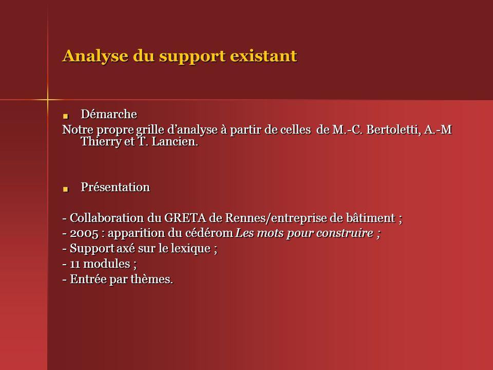 Analyse du support existant Démarche Notre propre grille danalyse à partir de celles de M.-C. Bertoletti, A.-M Thierry et T. Lancien. Présentation - C
