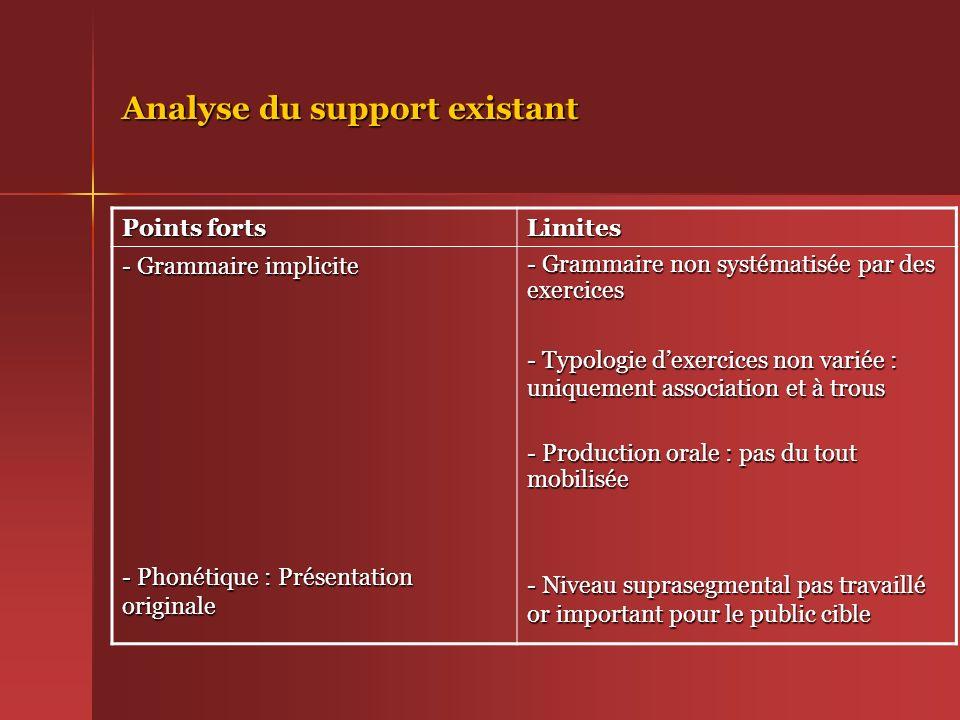 Analyse du support existant Points forts Limites - Grammaire implicite - Phonétique : Présentation originale - Grammaire non systématisée par des exer
