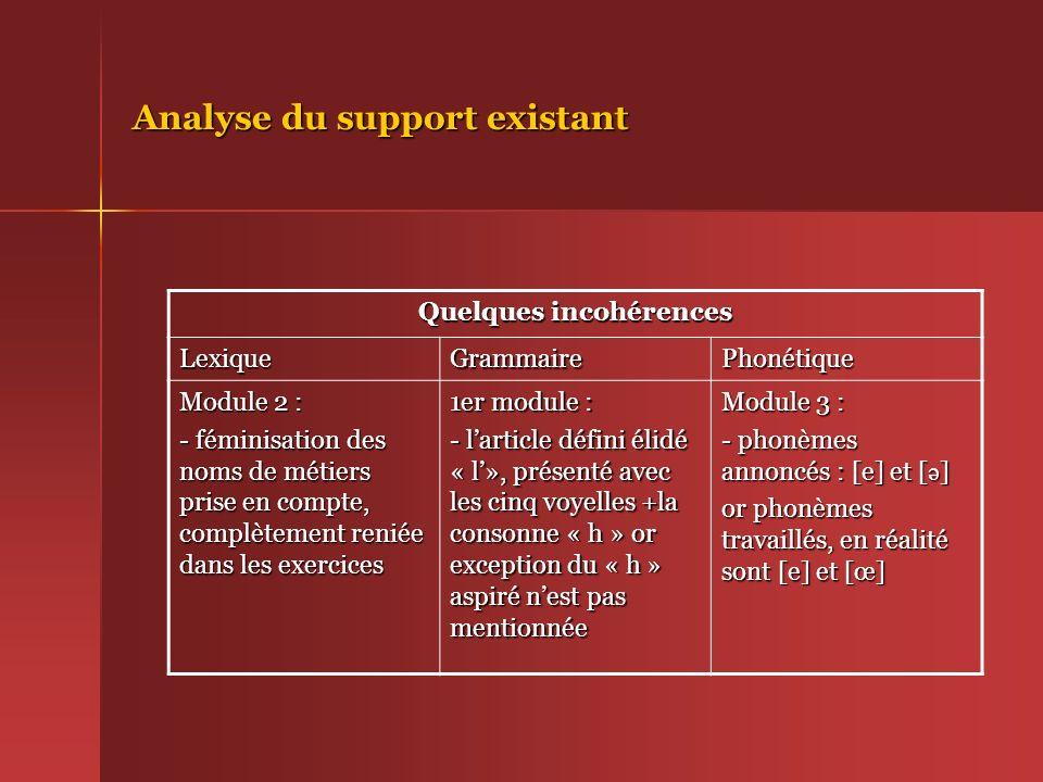 Analyse du support existant Quelques incohérences LexiqueGrammairePhonétique Module 2 : - féminisation des noms de métiers prise en compte, complèteme