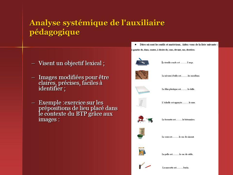 Analyse systémique de l'auxiliaire pédagogique –Visent un objectif lexical ; –Images modifiées pour être claires, précises, faciles à identifier ; –Ex