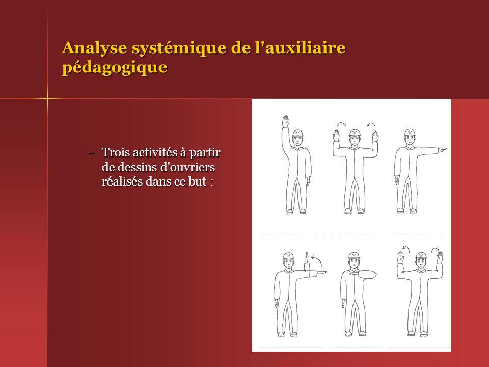 Analyse systémique de l'auxiliaire pédagogique –Trois activités à partir de dessins d'ouvriers réalisés dans ce but :