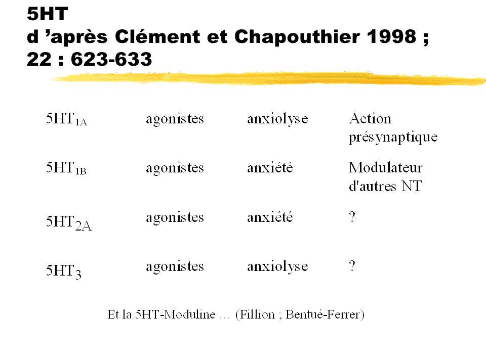5HT d après Clément et Chapouthier 1998 ; 22 : 623-633