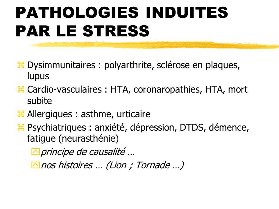 PATHOLOGIES INDUITES PAR LE STRESS zDysimmunitaires : polyarthrite, sclérose en plaques, lupus zCardio-vasculaires : HTA, coronaropathies, HTA, mort s