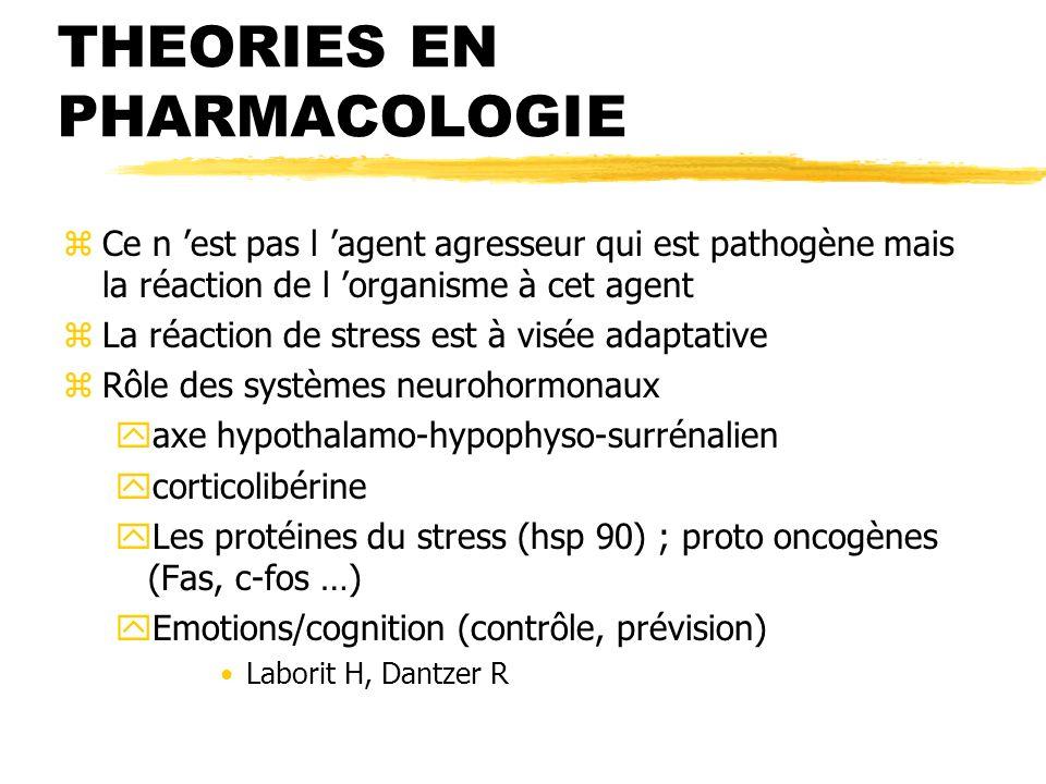 THEORIES EN PHARMACOLOGIE zCe n est pas l agent agresseur qui est pathogène mais la réaction de l organisme à cet agent zLa réaction de stress est à v