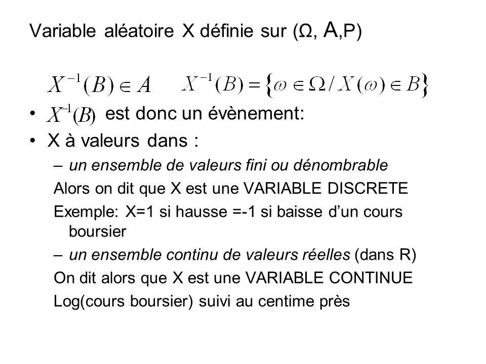 Distribution des valeurs possibles de X: x=X( )/distribution de probabilité (de ces valeurs) –1) Variable discrète:sa distribution est caractérisée par les probabilités des différentes valeurs x j quelle peut prendre: –Exemple variable X de loi de Bernouilli B(p):elle peut prendre seulement deux valeurs 1 et 0 avec les probabilités respectives p et 1-p: P(X=1)=p (et P(X=0)=1-p ) –Variable X de loi de Poisson P( ): elle peut prendre les valeurs 0,1, 2,.., n,...