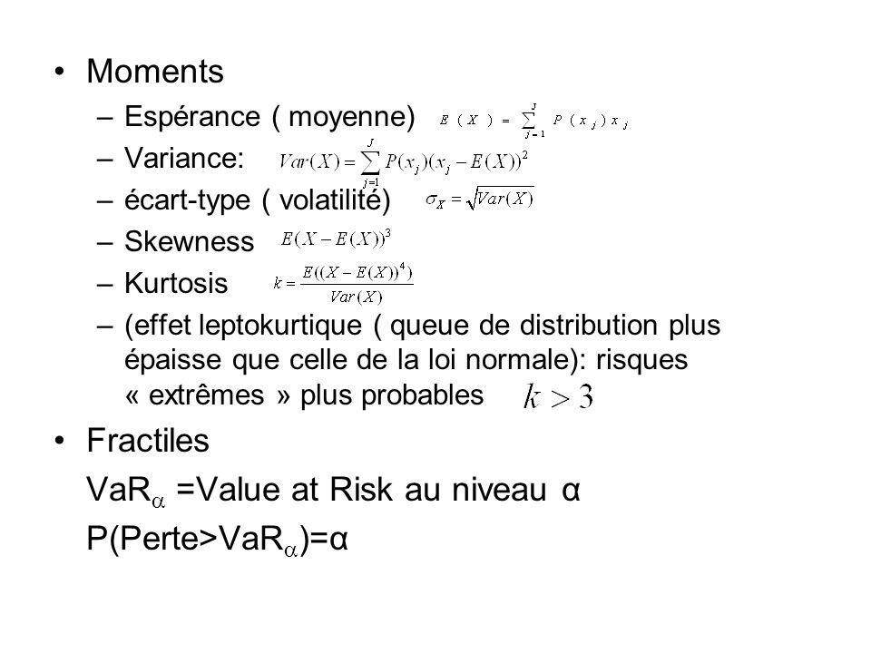 Moments –Espérance ( moyenne) –Variance: –écart-type ( volatilité) –Skewness –Kurtosis –(effet leptokurtique ( queue de distribution plus épaisse que