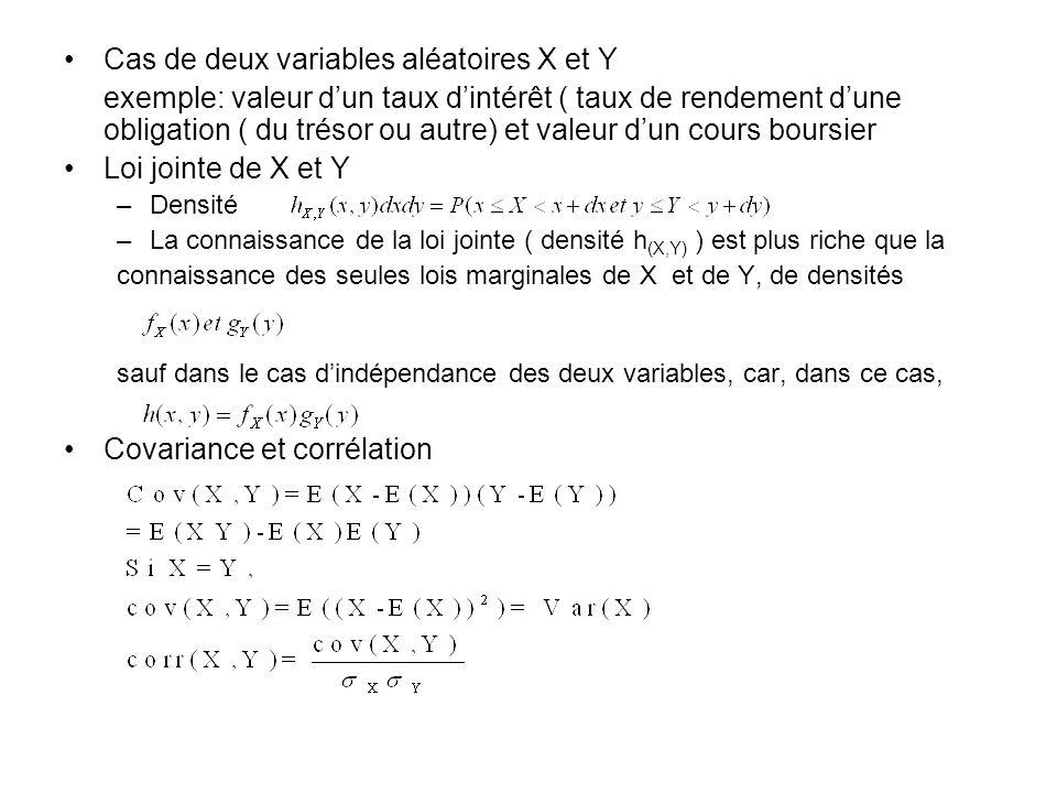Loi conditionnelle de Y sachant X Cas discret Cas continu: densité conditionnelle de Y sachant X –La loi de probabilité du cours dun indice, sachant que les taux dintérêt sont élevés (respectivement bas –exemple: Y et Y suivent deux lois normales N(0,1) et ont un coefficient de corrélation –Cas dindépendance Espérance conditionnelle E(Y/X) Variance conditionnelle