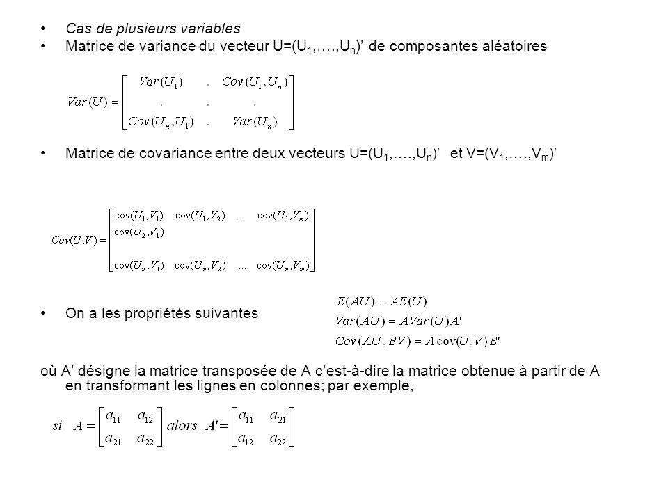 Cas de plusieurs variables Matrice de variance du vecteur U=(U 1,….,U n ) de composantes aléatoires Matrice de covariance entre deux vecteurs U=(U 1,…