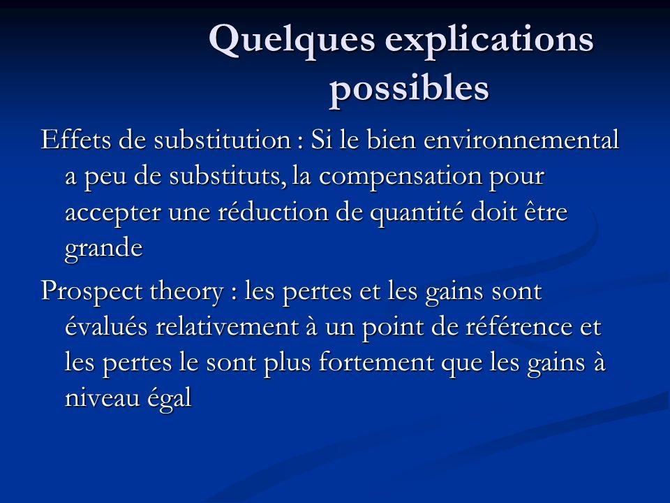 Quelques explications possibles Effets de substitution : Si le bien environnemental a peu de substituts, la compensation pour accepter une réduction d