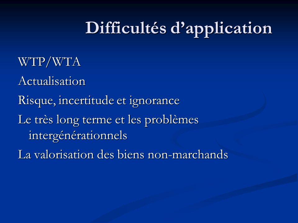 Difficultés dapplication WTP/WTAActualisation Risque, incertitude et ignorance Le très long terme et les problèmes intergénérationnels La valorisation